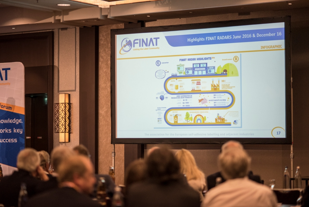 Market statistics FINAT European Label Forum 2017